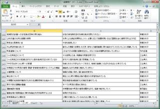 ニセコ町議会一般質問データベース.jpg